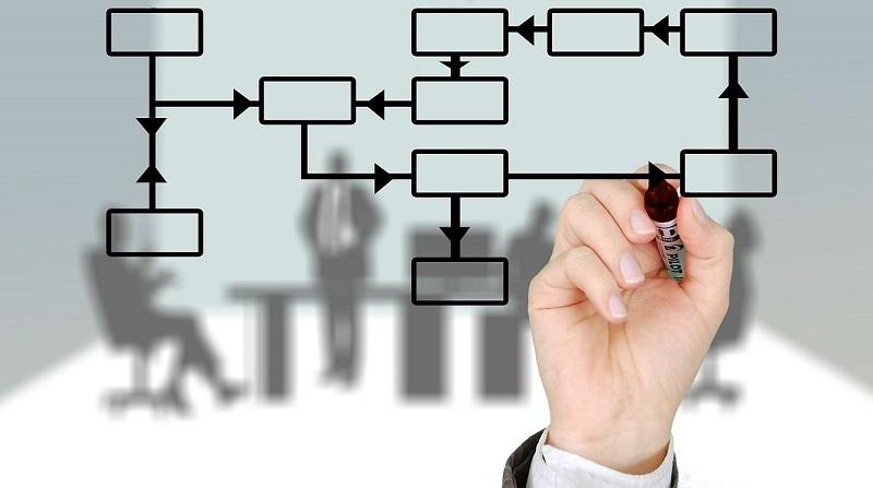 Что такое бизнес процессы