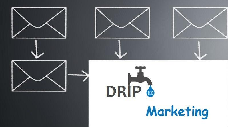 Капельный маркетинг: как создать мотивирующий сценарий продаж