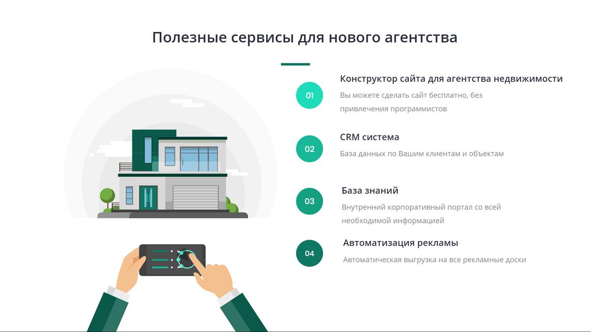 полезные сервисы, чтобы открыть свое агентство недвижимости