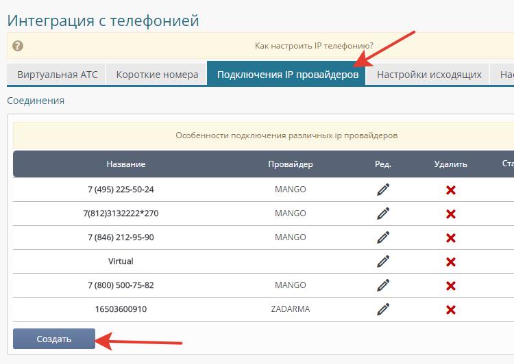 Инструкция подключения: Яндекс Телефония | Wiki справочник